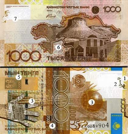 Грамоты Казахстана Шаблоны