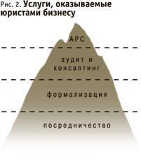 Арбитраж - сила в профессионализме и репутации