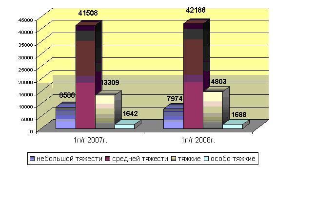 Преступления против здоровья населения и нравственности составили 8,2% от общего количества зарегистрированных...