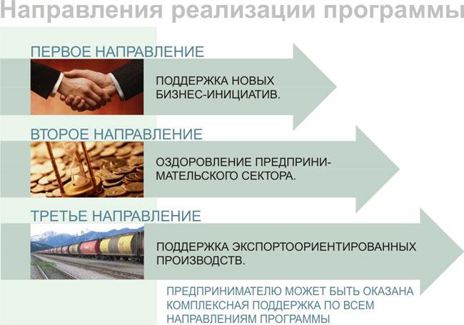«Дорожная карта бизнеса-2020» - пример конструктивного партнерства