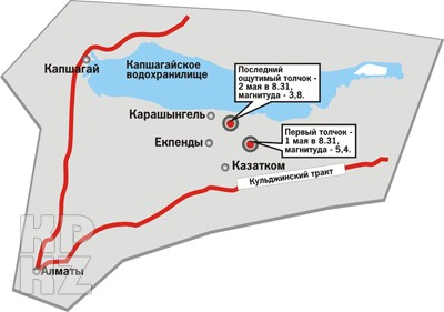 За сутки Алматы пережил около 50 подземных толчков