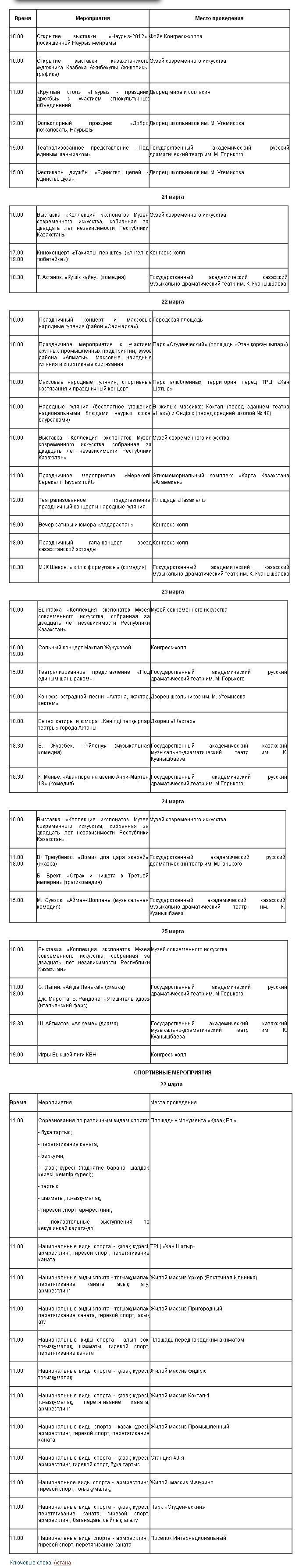 Программы праздничных мероприятий «Наурыз-2012»: Алматы, Астана, Усть-Каменогорск, Актау, Костанай