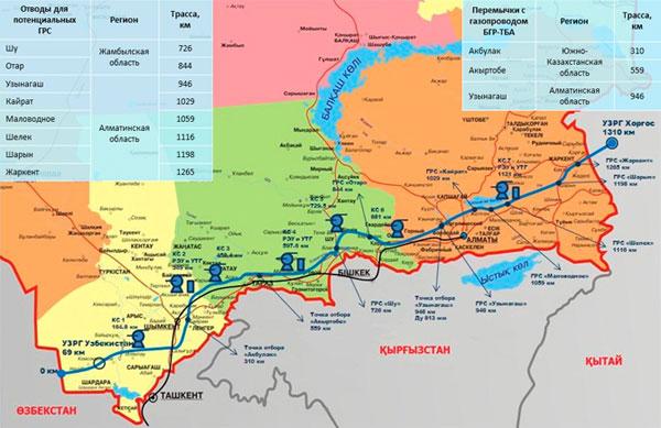Схема газопровода Казахстан - Китай.