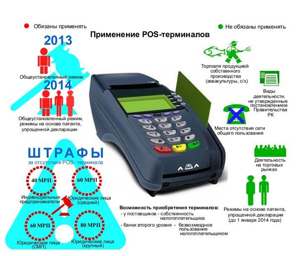 POS-терминалы для предпринимателей - плюсы и минусы