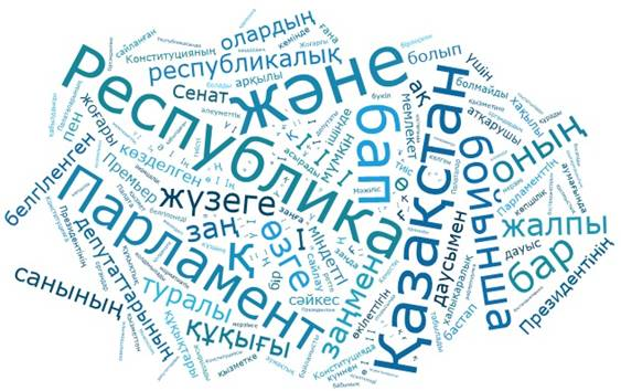 7 неизвестных фактов о Конституции Казахстана