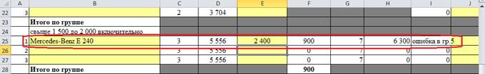 Налоговые регистры по налогу на транспортные средства за 2014 год. Ставки налога на транспортные средства на 2014 год (О. Ермоленко, 6 февраля 2014 года)