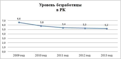 график безраб.4.jpg