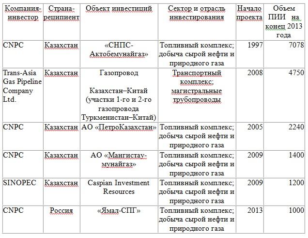 http://static.zakon.kz/uploads/posts/2014-12/1418714994_tabl-2.jpg