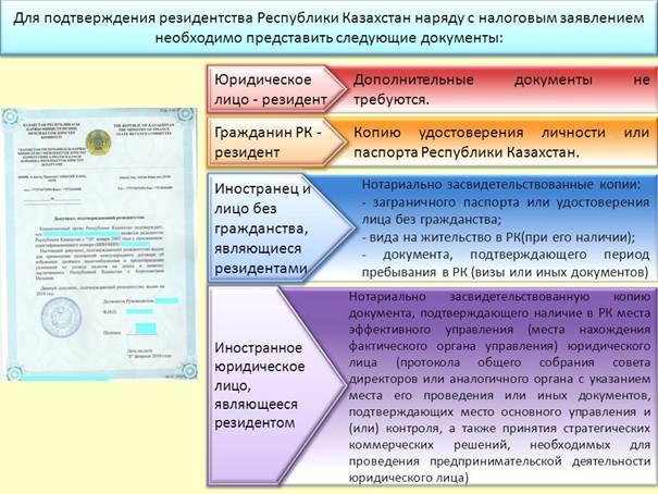 как получить сертификат диетолога дистанционно