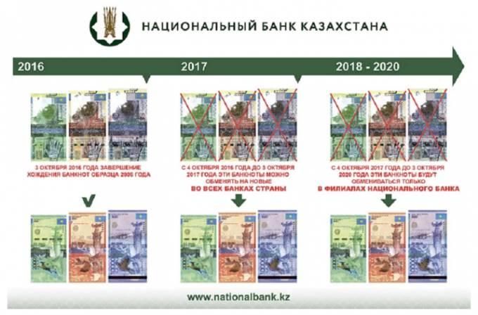 Старые банкноты станут недействительными с 3 октября