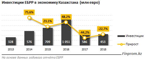 http://finprom.kz/storage/app/media/2019/02/9/22.png