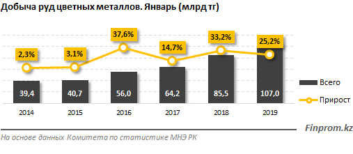http://finprom.kz/storage/app/media/2019/03/04/11.png