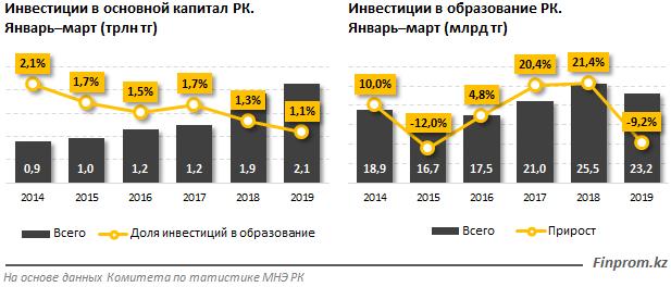 http://finprom.kz/storage/app/media/2019/05/13/1.png
