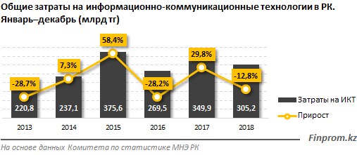 http://finprom.kz/storage/app/media/2019/05/16/1.png