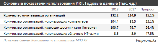 http://finprom.kz/storage/app/media/2019/05/16/2.png