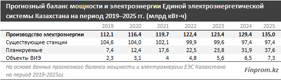 http://finprom.kz/storage/app/media/2019/05/24/31.png