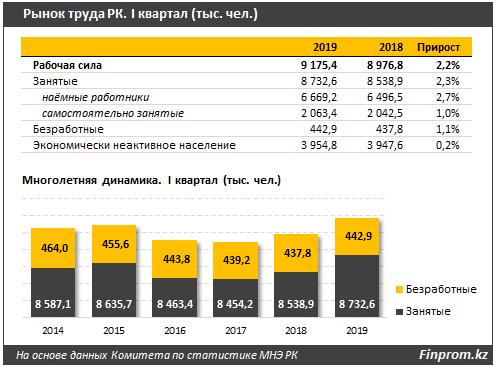 http://finprom.kz/storage/app/media/2019/06/12/1.png