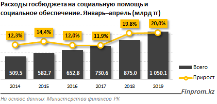 http://finprom.kz/storage/app/media/2019/06/25/3.png