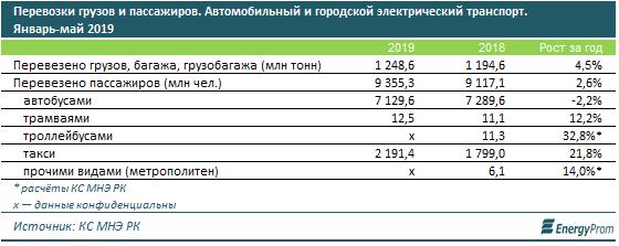 http://www.energyprom.kz/storage/app/media/2019/07/11/13.png