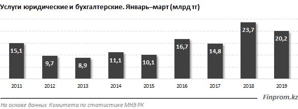http://finprom.kz/storage/app/media/2019/08/12/11.png