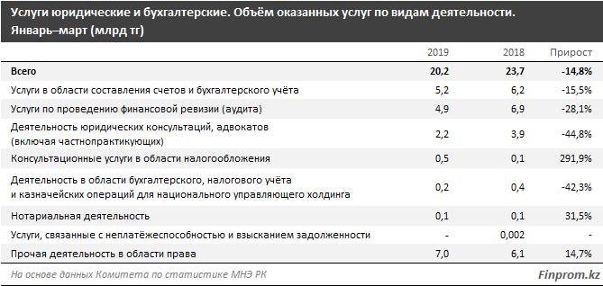 http://finprom.kz/storage/app/media/2019/08/12/32.png