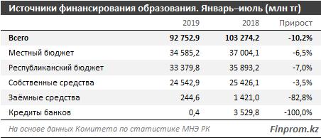 http://finprom.kz/storage/app/media/2019/08/22/3.png