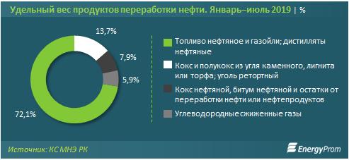 http://www.energyprom.kz/storage/app/media/2019/09/02/45.png