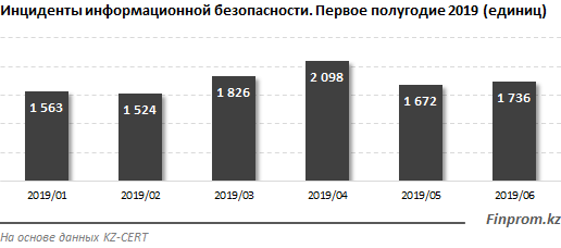 http://finprom.kz/storage/app/media/2019/9/10/2.png