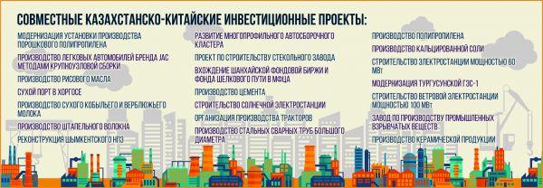 https://www.kazpravda.kz/images/w600/uploads/redactors/images/5d7711a94ab8e1568084393.jpeg