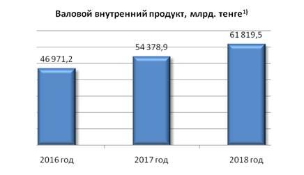 http://economy.gov.kz/sites/default/files/bezymyannyy_20.png