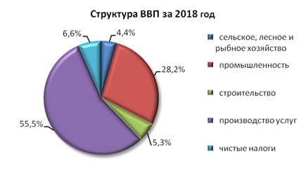 http://economy.gov.kz/sites/default/files/bezymyannyy_1_0.png