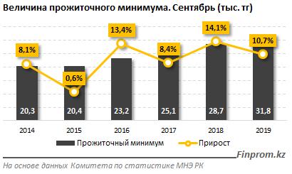 http://finprom.kz/storage/app/media/2019/10/08/1.png