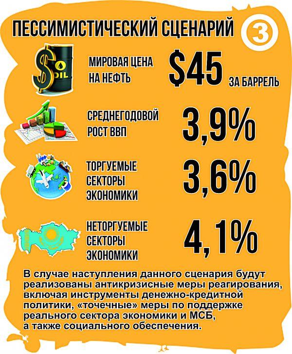 https://www.kazpravda.kz/images/w600/uploads/redactors/images/5d9c0d68d33971570508136.jpeg