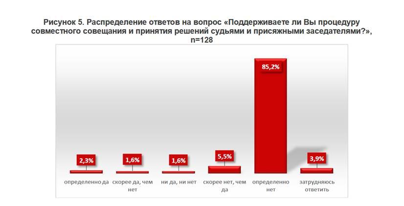 Суд присяжных как стимул развития адвокатуры (Жанбаев М.А.)