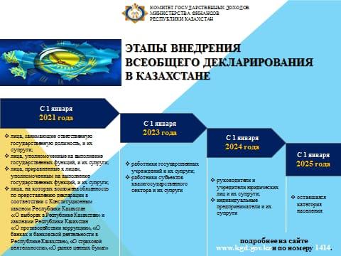 Как будет внедряться всеобщее декларирование в Казахстане