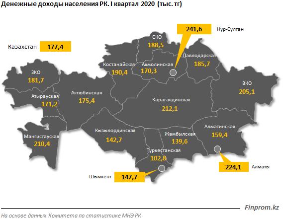 Денежные доходы городских жителей превышают доходы жителей села более чем на 40%