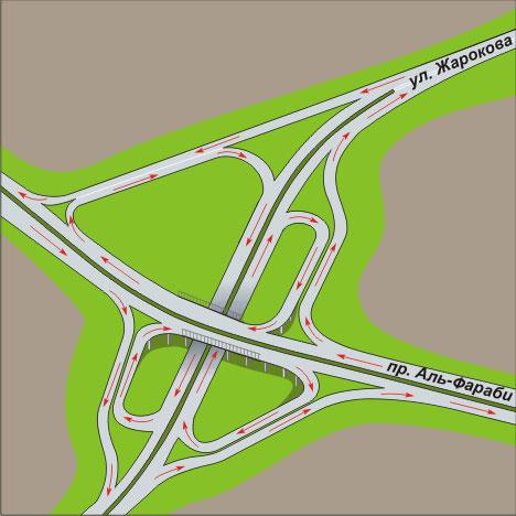 Схема транспортной развязки на пересечении. правило 1 Модератор всегда прав. правило 2 Если модератор не прав смотри...