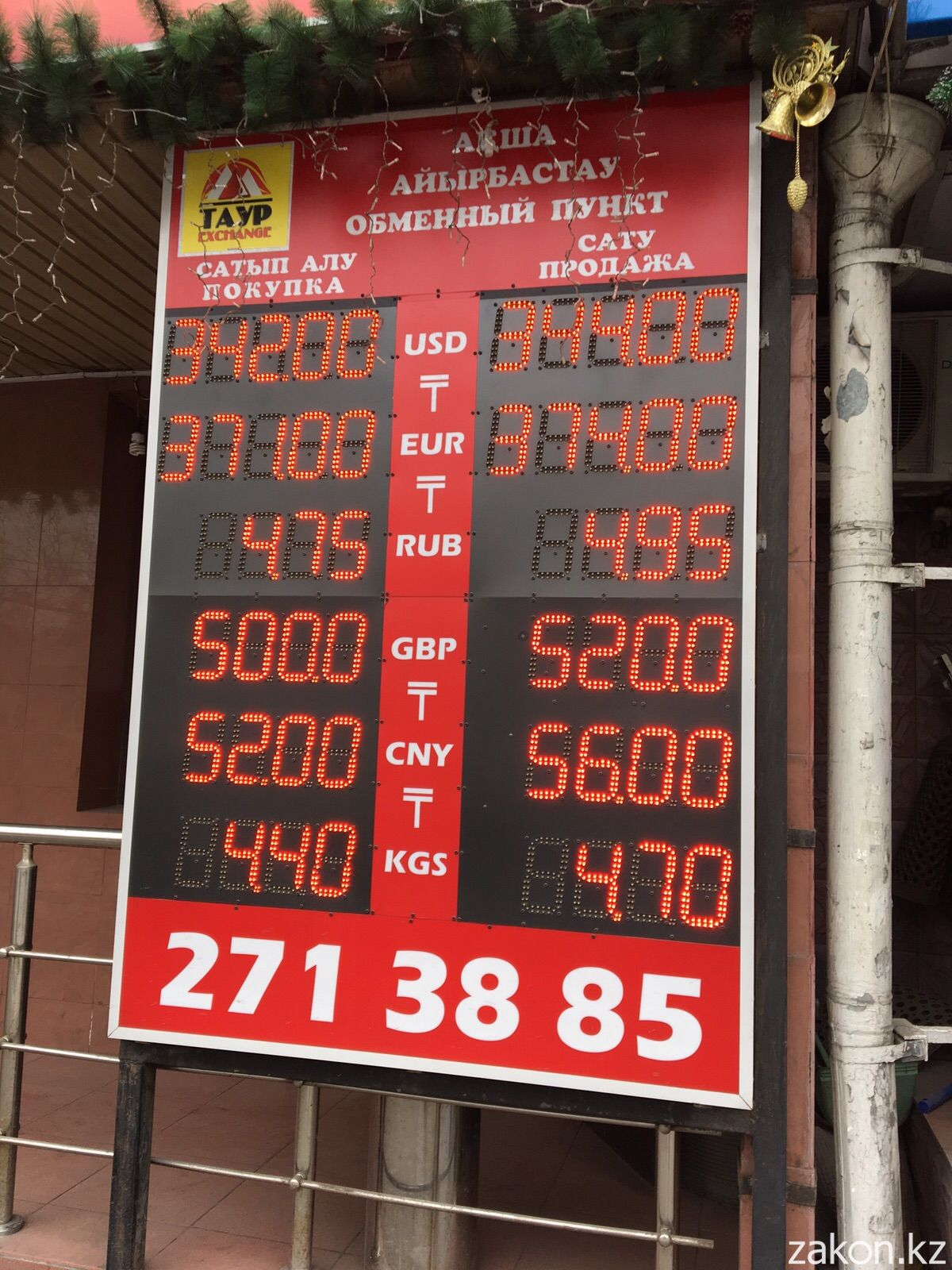 выгодные курсы покупки продажи валют