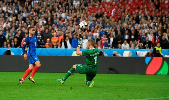 Прогноз Исландию Футбол Хабарлари