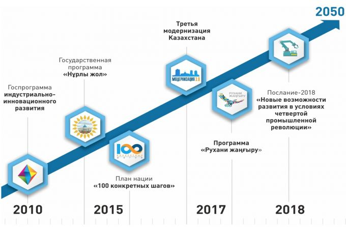financial crisis in kazakhstan To kazakhstan's credit, the government has worked hard to facilitate the development of a strong banking sector, and the country survived the financial crisis that hit russia in 1998 with few scars.