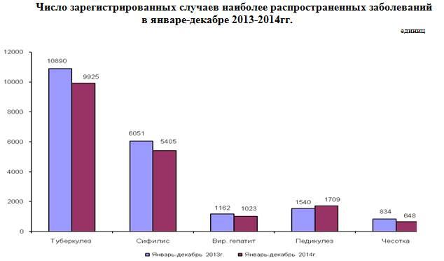 какая инфекция сейчас в ростовской областе чему снятся коты