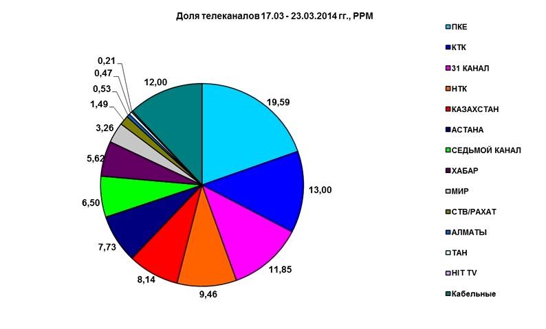 Астана индия кыз гумыры сериал #15
