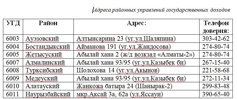 Регистрация ип алматы образец заполнения заявления о государственной регистрации ип форма р21001
