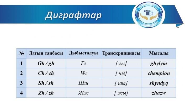 Каша перевод на казахский