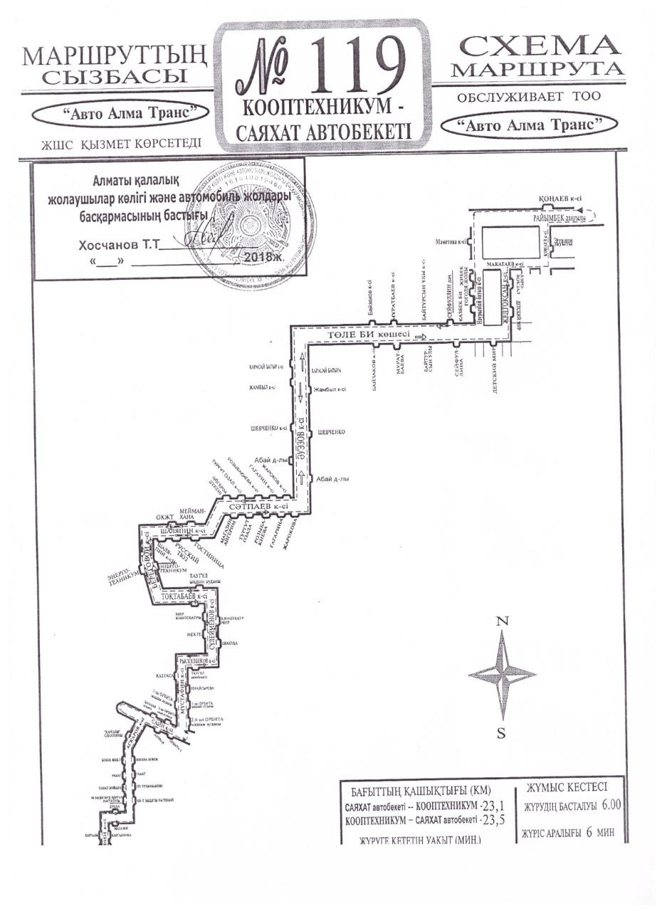 Схема маршрута автобусов алматы фото 605