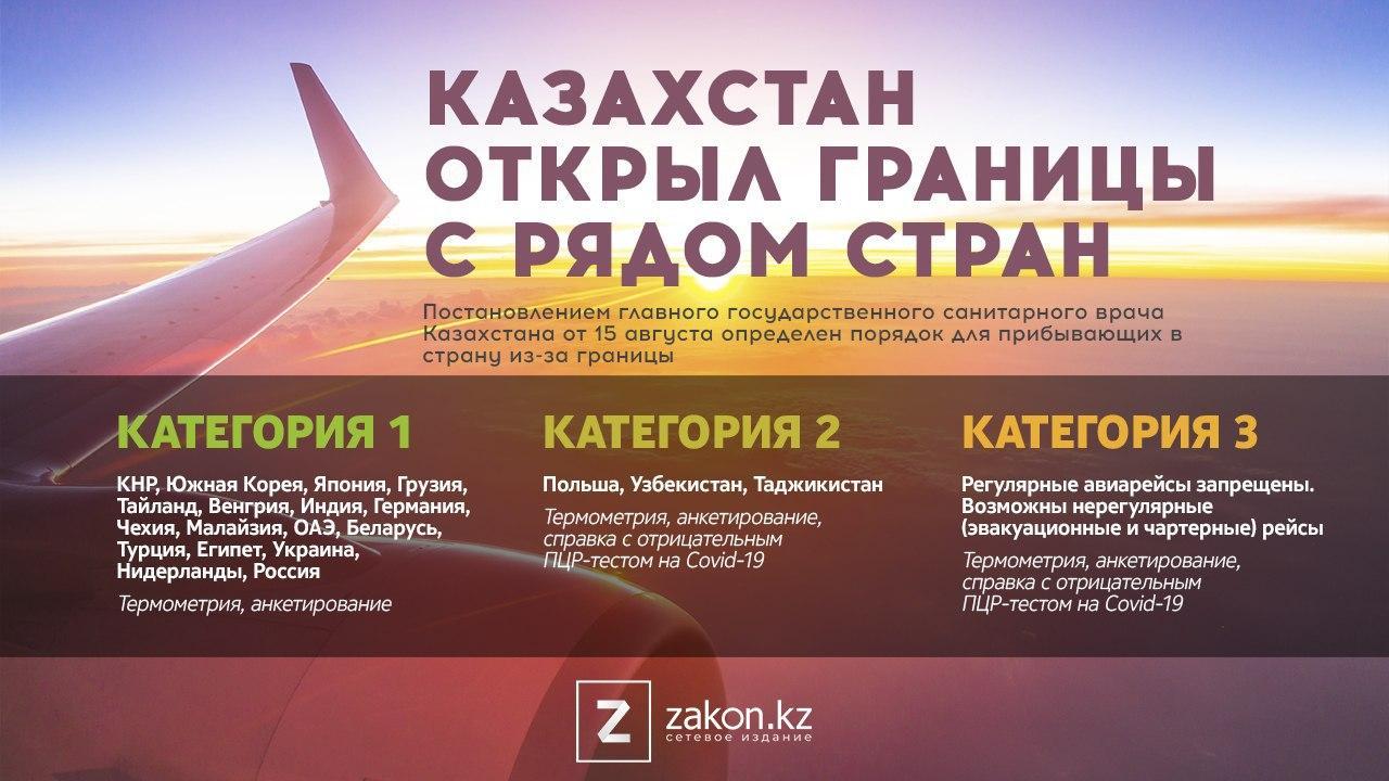 казахстан открыл границы с россией