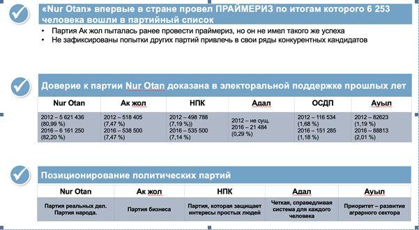 «Системность против популизма: политический сценарий парламентских выборов» - Ертысбаев 2