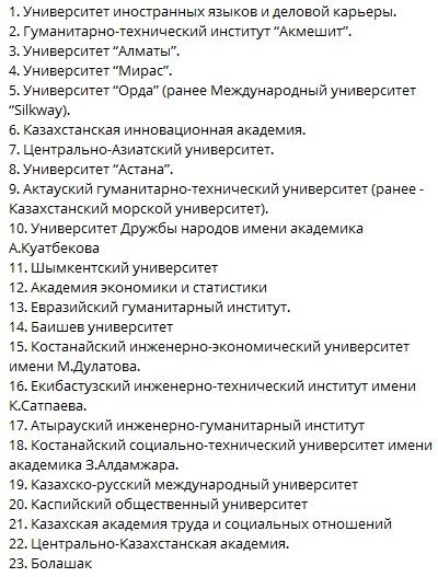 23 казахстанских вуза на грани закрытия: ситуацию прокомментировали в МОН